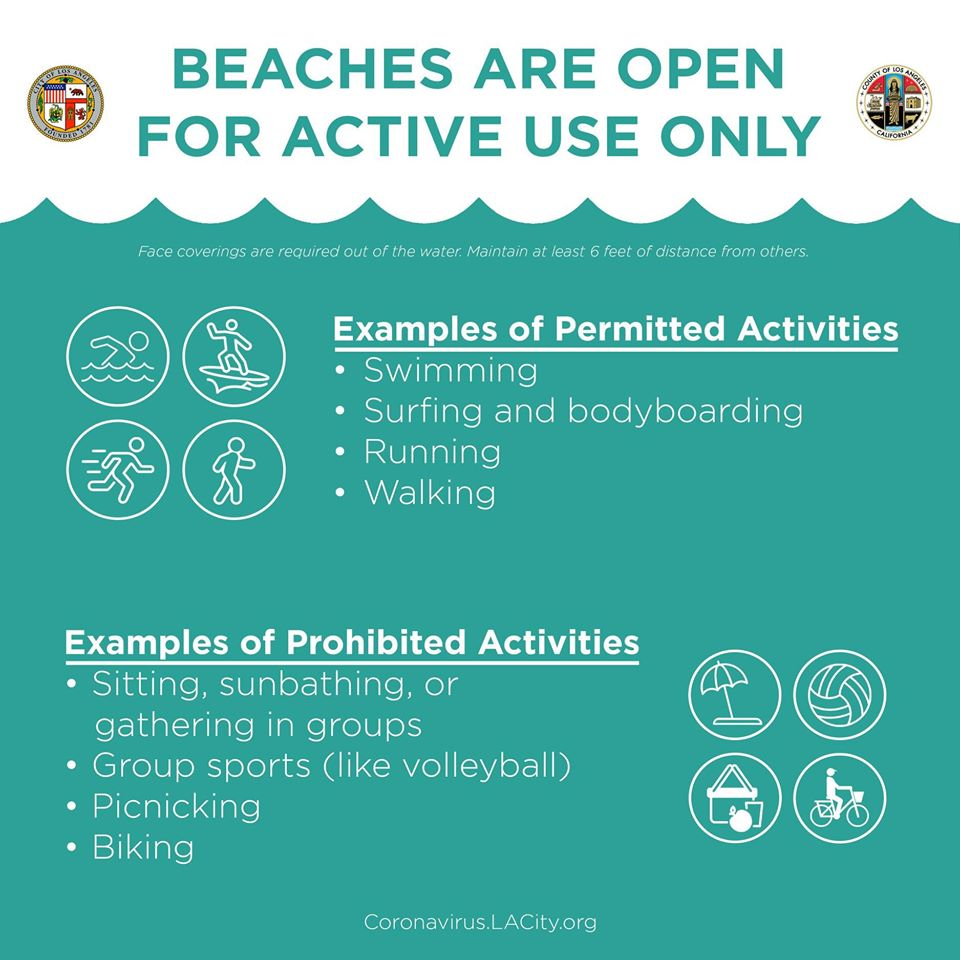 beaches open