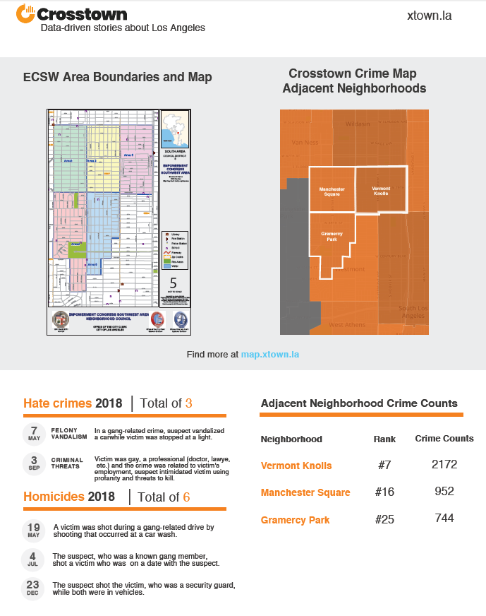 ECSW Crime Snapshot 2018